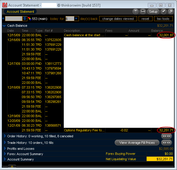 Image of Trading Account - Options Trading Strategy